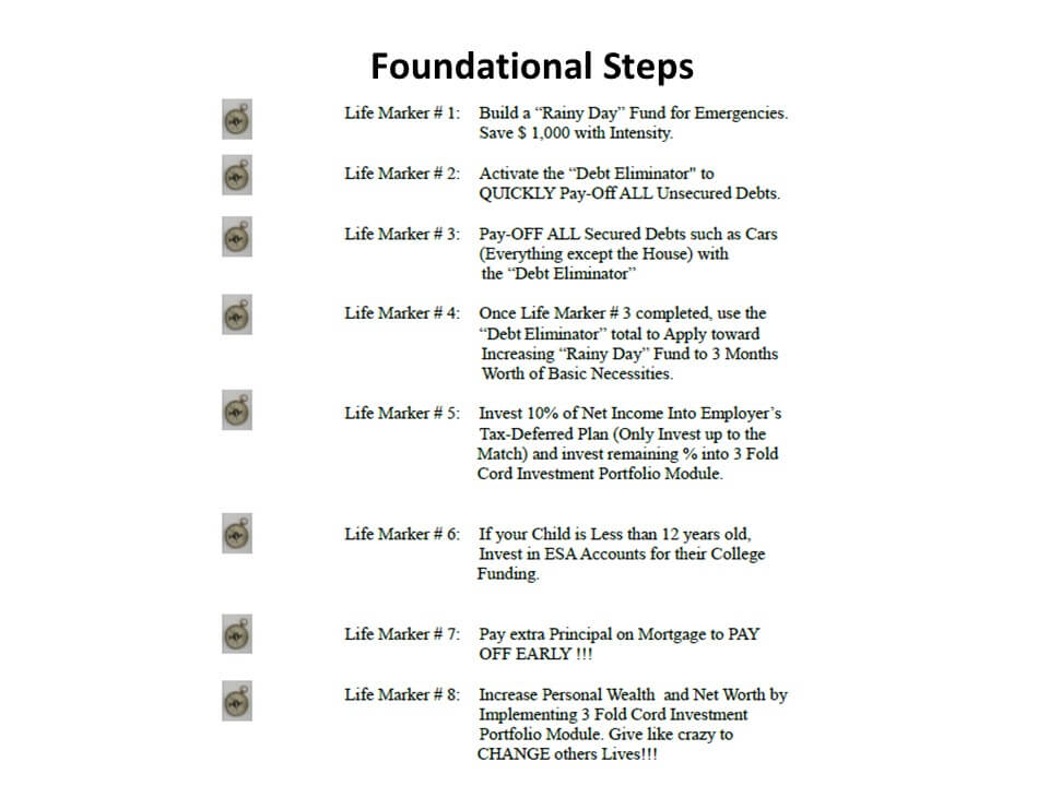 Personal finance foundation steps infographic