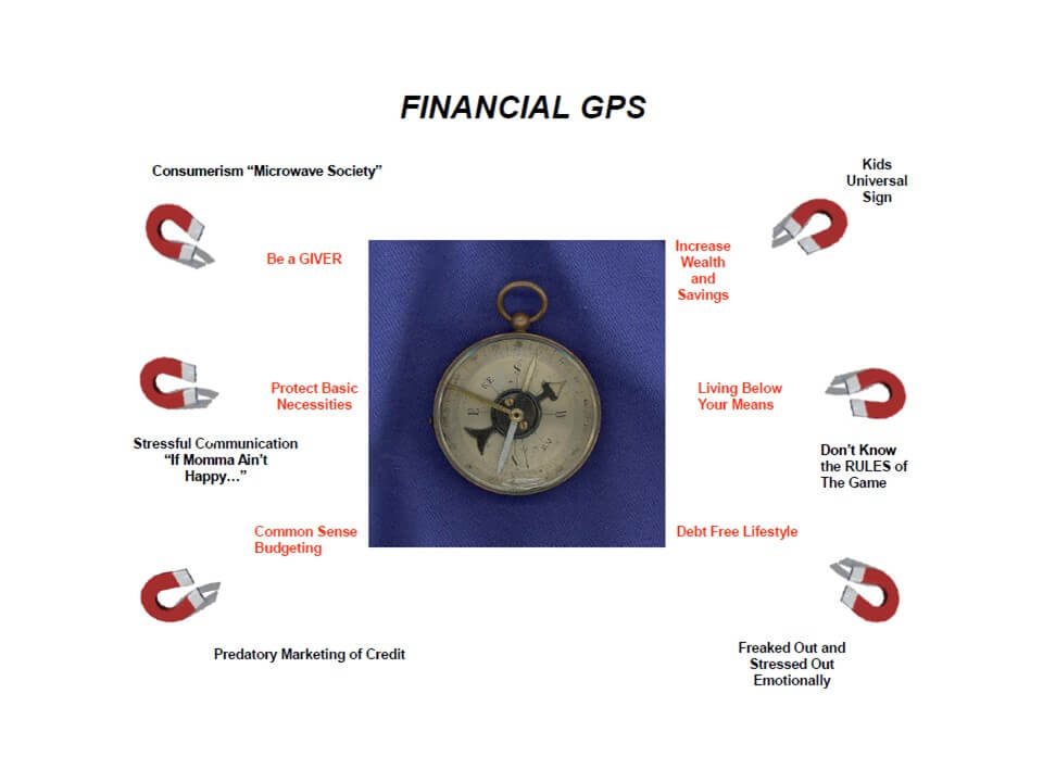 Personal financial components infographic